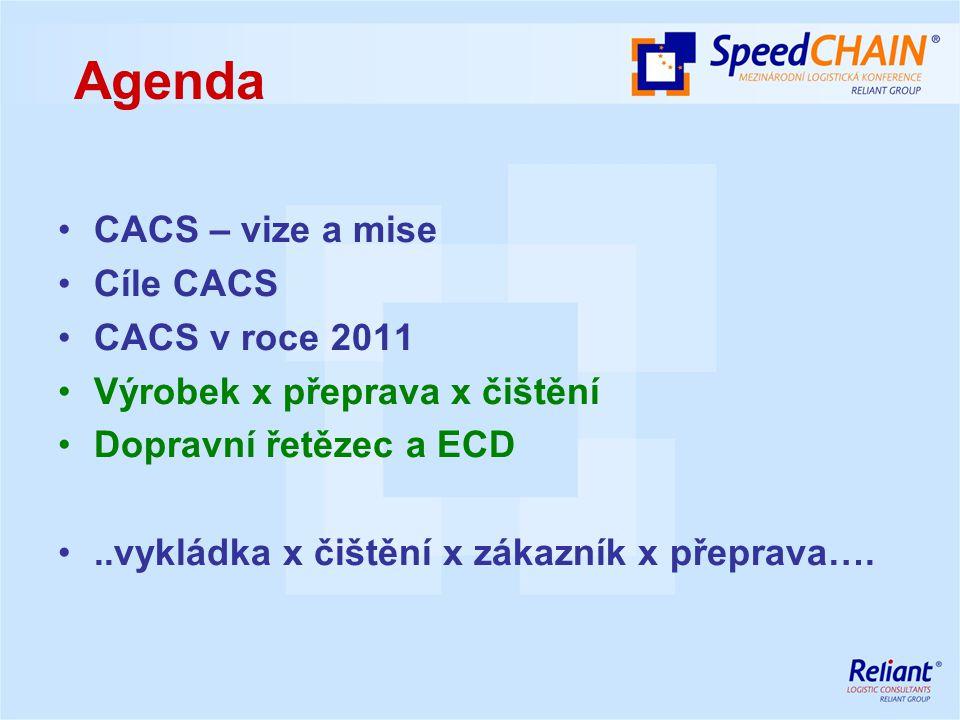 Agenda CACS – vize a mise Cíle CACS CACS v roce 2011 Výrobek x přeprava x čištění Dopravní řetězec a ECD..vykládka x čištění x zákazník x přeprava….
