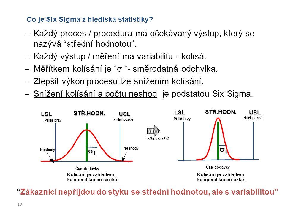 """10 Co je Six Sigma z hlediska statistiky? –Každý proces / procedura má očekávaný výstup, který se nazývá """"střední hodnotou"""". –Každý výstup / měření má"""