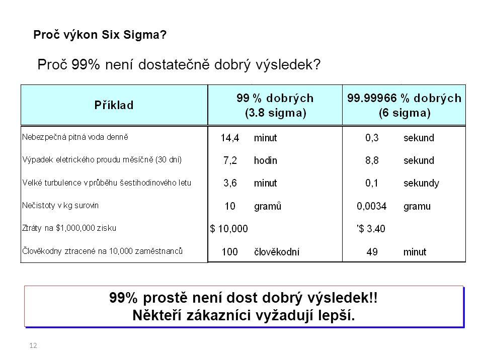 12 Proč 99% není dostatečně dobrý výsledek? 99% prostě není dost dobrý výsledek!! Někteří zákazníci vyžadují lepší. Proč výkon Six Sigma?