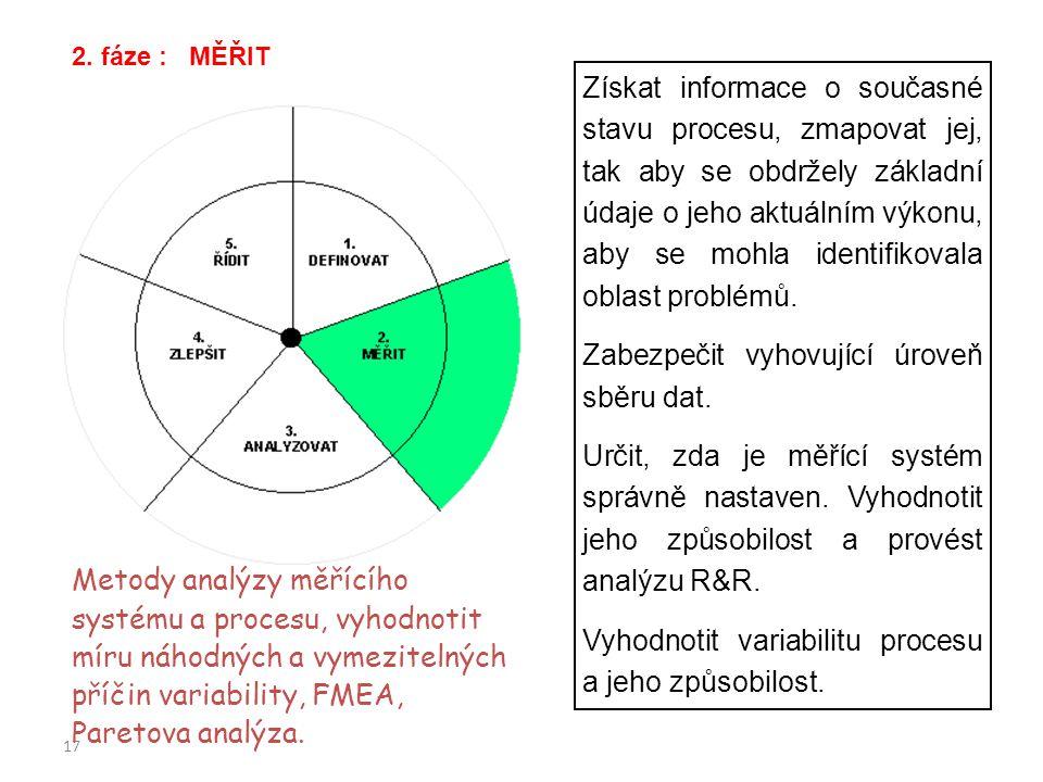 17 Získat informace o současné stavu procesu, zmapovat jej, tak aby se obdržely základní údaje o jeho aktuálním výkonu, aby se mohla identifikovala ob