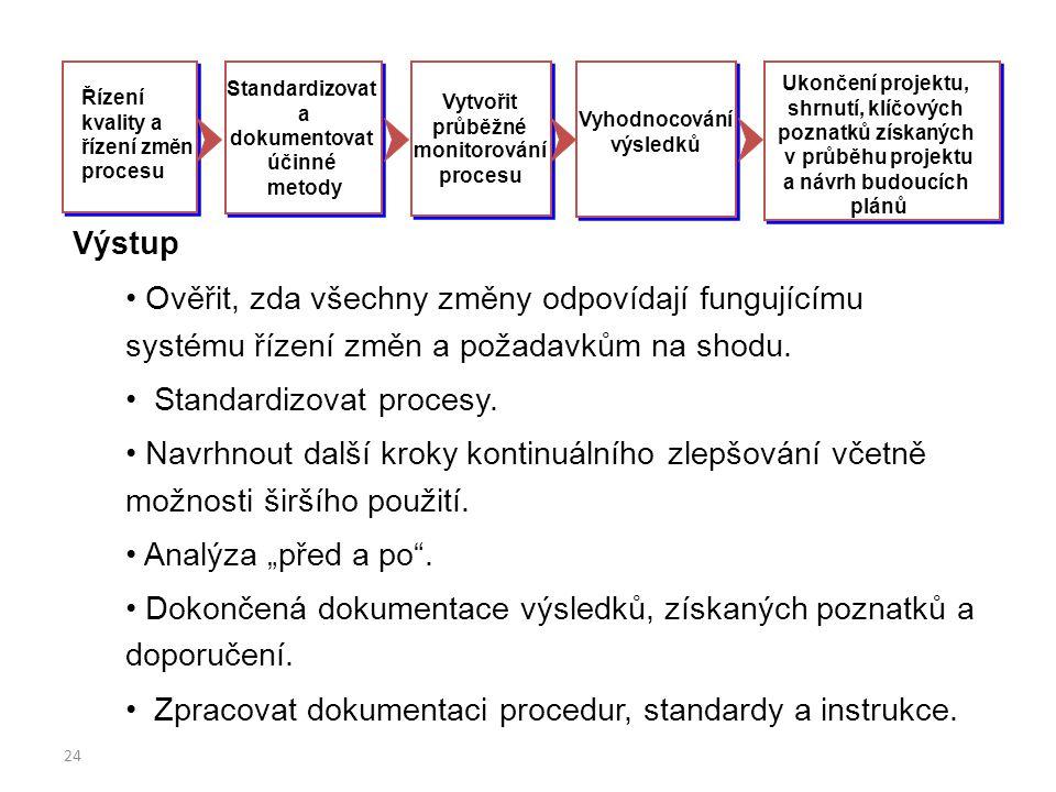 24 Řízení kvality a řízení změn procesu Standardizovat a dokumentovat účinné metody Vytvořit průběžné monitorování procesu Vyhodnocování výsledků Ukon