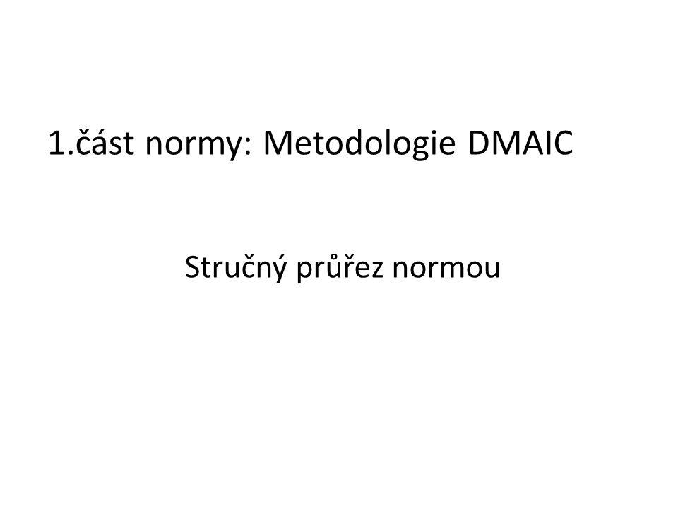 1.část normy: Metodologie DMAIC Stručný průřez normou