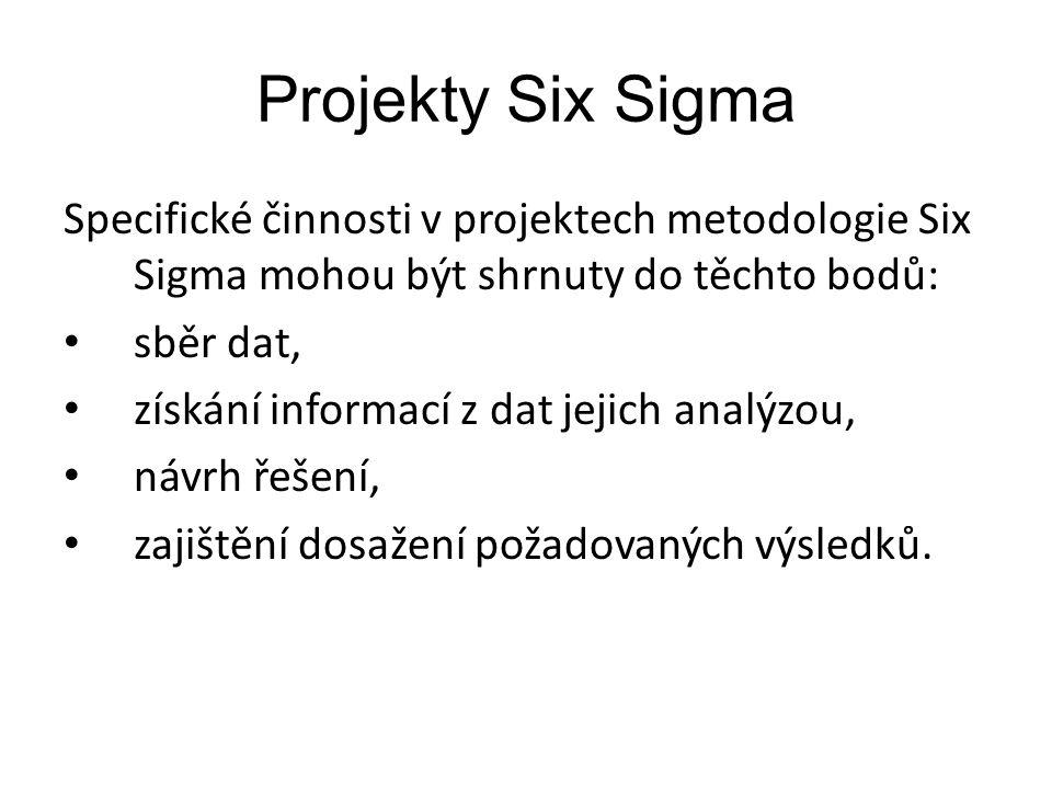 Projekty Six Sigma Specifické činnosti v projektech metodologie Six Sigma mohou být shrnuty do těchto bodů: sběr dat, získání informací z dat jejich a
