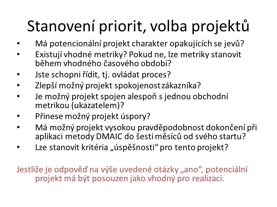 Stanovení priorit, volba projektů Má potencionální projekt charakter opakujících se jevů? Existují vhodné metriky? Pokud ne, lze metriky stanovit běhe