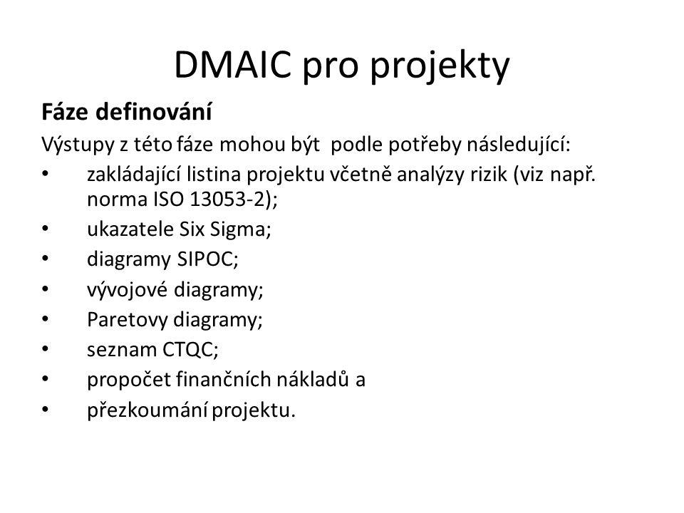 DMAIC pro projekty Fáze definování Výstupy z této fáze mohou být podle potřeby následující: zakládající listina projektu včetně analýzy rizik (viz nap