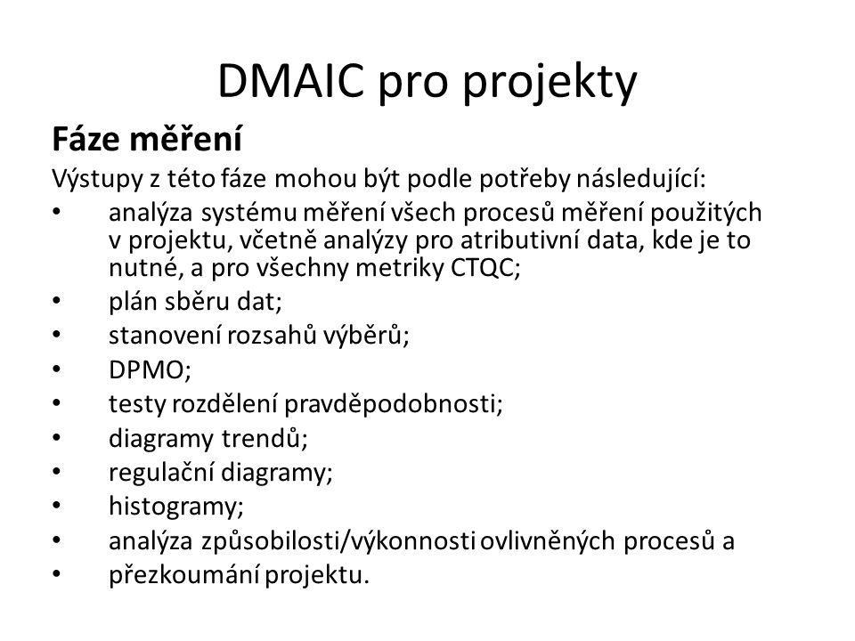 DMAIC pro projekty Fáze měření Výstupy z této fáze mohou být podle potřeby následující: analýza systému měření všech procesů měření použitých v projek