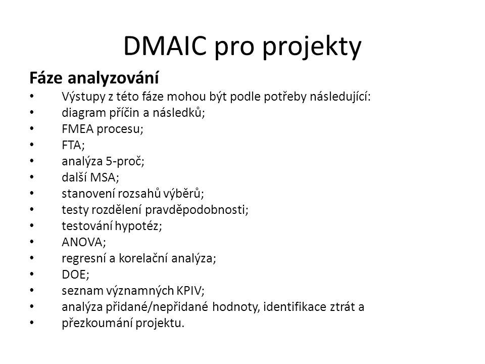 DMAIC pro projekty Fáze analyzování Výstupy z této fáze mohou být podle potřeby následující: diagram příčin a následků; FMEA procesu; FTA; analýza 5-p