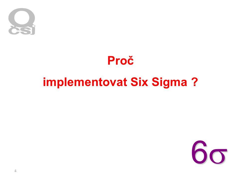 4 Proč implementovat Six Sigma ? 6666