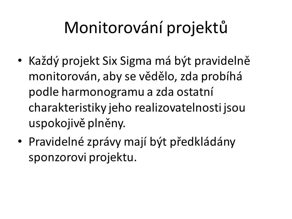 Monitorování projektů Každý projekt Six Sigma má být pravidelně monitorován, aby se vědělo, zda probíhá podle harmonogramu a zda ostatní charakteristi