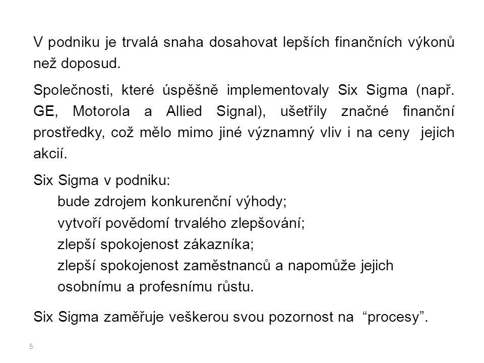 Obsah ČSN ISO 13053-1 Úvod 1 Předmět normy 2Citované dokumenty 3 Značky a zkratky 4 Principy projektů Six Sigma v organizacích 5 Metriky Six Sigma 6 Pracovní role v metodologii Six Sigma 6.1Všeobecně 6.2Šampión 6.3Manažer pro lokalizaci Six Sigma 6.4Sponzor projektu15 6.5Master Black Belt (kouč, odborný poradce) 6.6Black Belt (proškolený vedoucí týmu) 6.7Green Belt (proškolený člen týmu) 6.8Yellow Belt (proškolený zaměstnanec) 7Minimum požadovaných dovedností 8Minimální požadavky na výcvik Six Sigma