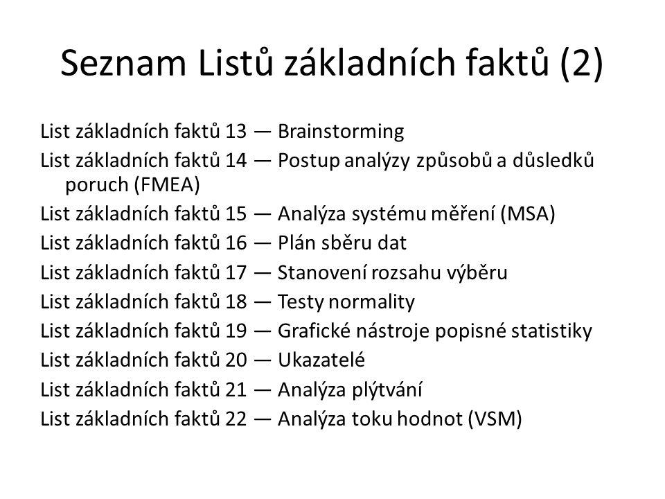 Seznam Listů základních faktů (2) List základních faktů 13 ― Brainstorming List základních faktů 14 ― Postup analýzy způsobů a důsledků poruch (FMEA)