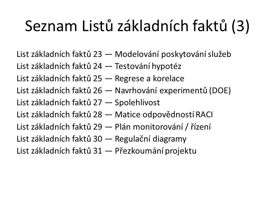 Seznam Listů základních faktů (3) List základních faktů 23 ― Modelování poskytování služeb List základních faktů 24 ― Testování hypotéz List základníc