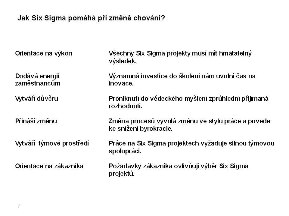 8 Six Sigma není všelékem.Six Sigma představuje rámec pro úsilí o zlepšení.