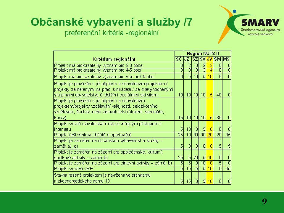9 Občanské vybavení a služby /7 preferenční kritéria -regionální