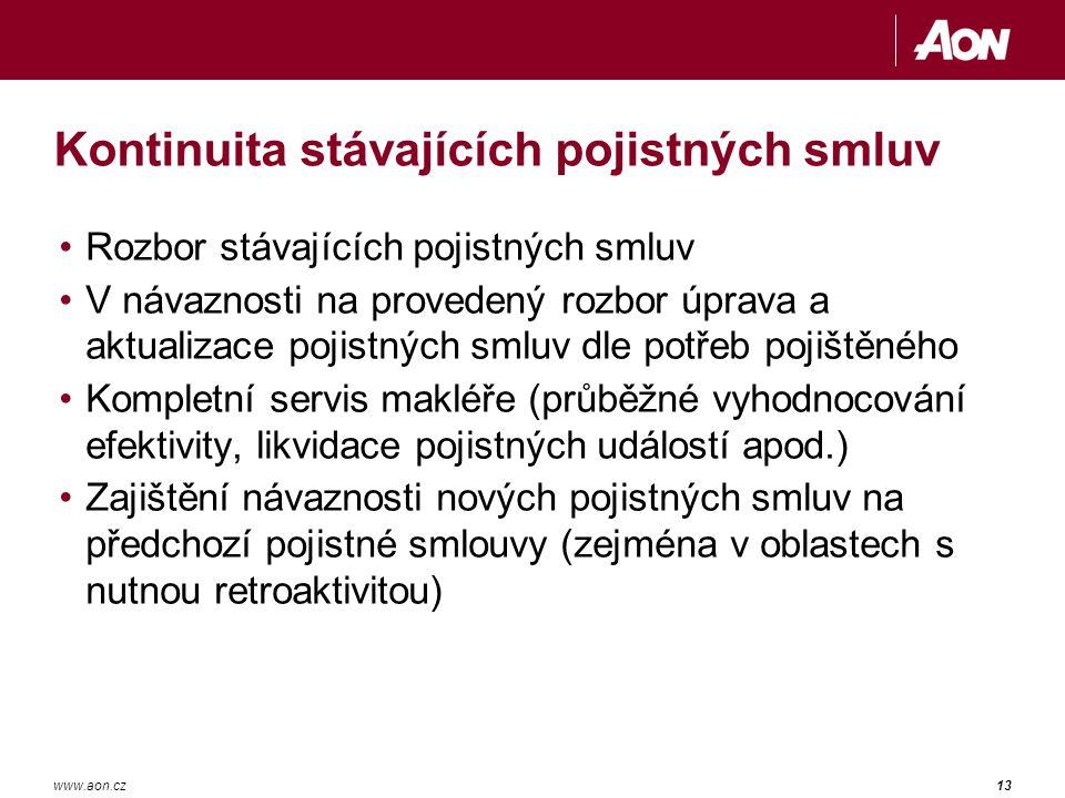 13www.aon.cz Kontinuita stávajících pojistných smluv Rozbor stávajících pojistných smluv V návaznosti na provedený rozbor úprava a aktualizace pojistných smluv dle potřeb pojištěného Kompletní servis makléře (průběžné vyhodnocování efektivity, likvidace pojistných událostí apod.) Zajištění návaznosti nových pojistných smluv na předchozí pojistné smlouvy (zejména v oblastech s nutnou retroaktivitou)