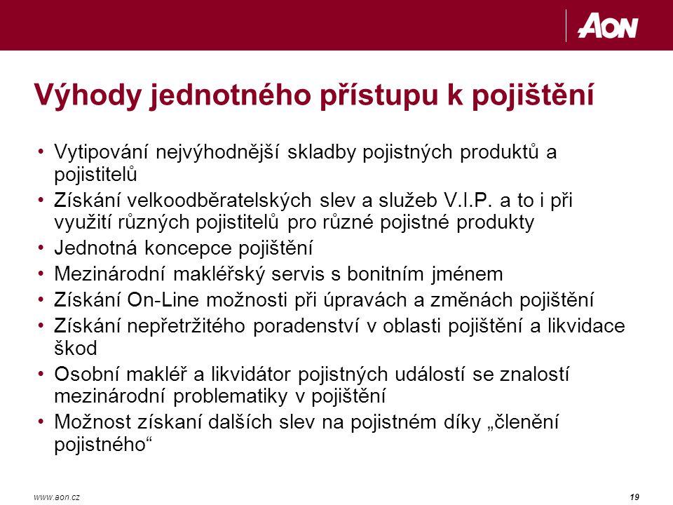 19www.aon.cz Výhody jednotného přístupu k pojištění Vytipování nejvýhodnější skladby pojistných produktů a pojistitelů Získání velkoodběratelských slev a služeb V.I.P.