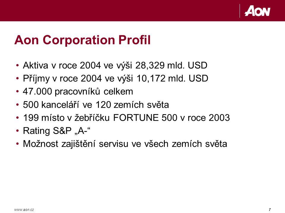 7www.aon.cz Aon Corporation Profil Aktiva v roce 2004 ve výši 28,329 mld.