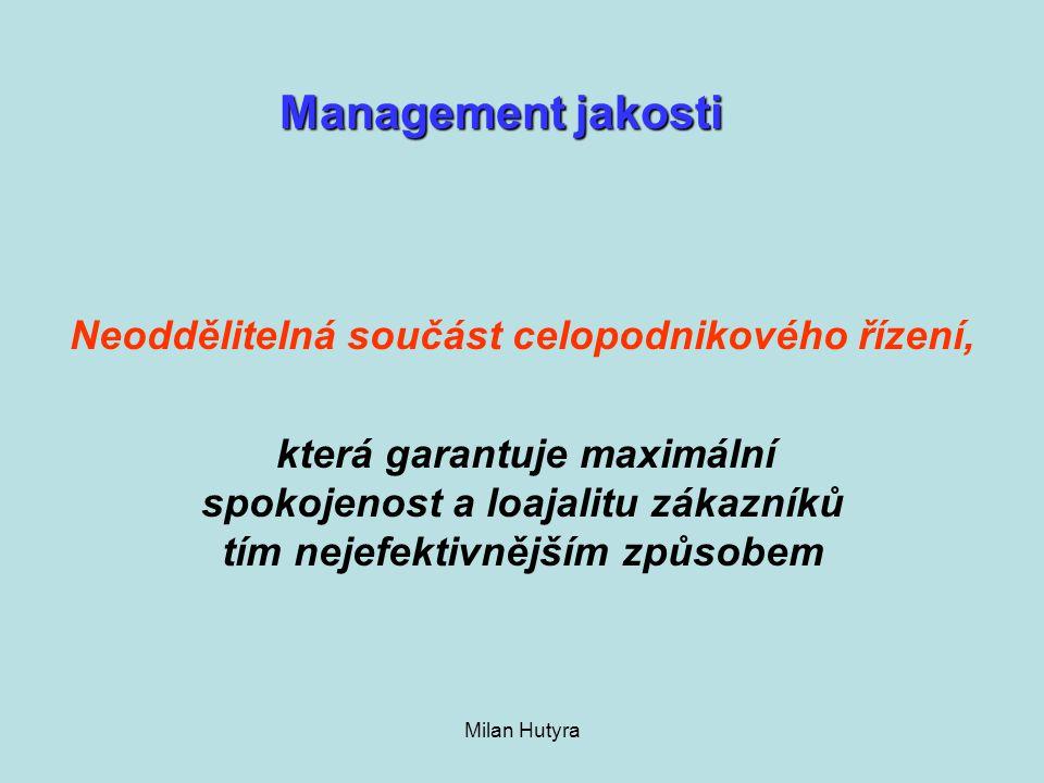 Milan Hutyra Podle ISO 9000:2000 Systém managementu pro zaměření a řízení organizace s ohledem na jakost Management jakosti