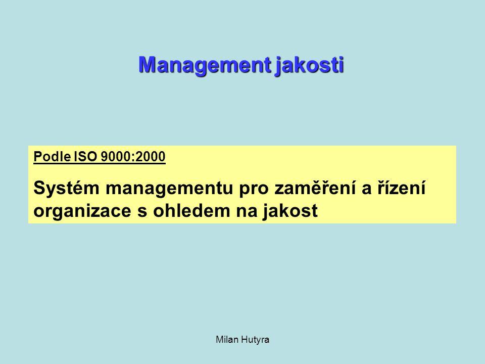 Milan Hutyra Vývoj systémů managementu jakosti v 20.