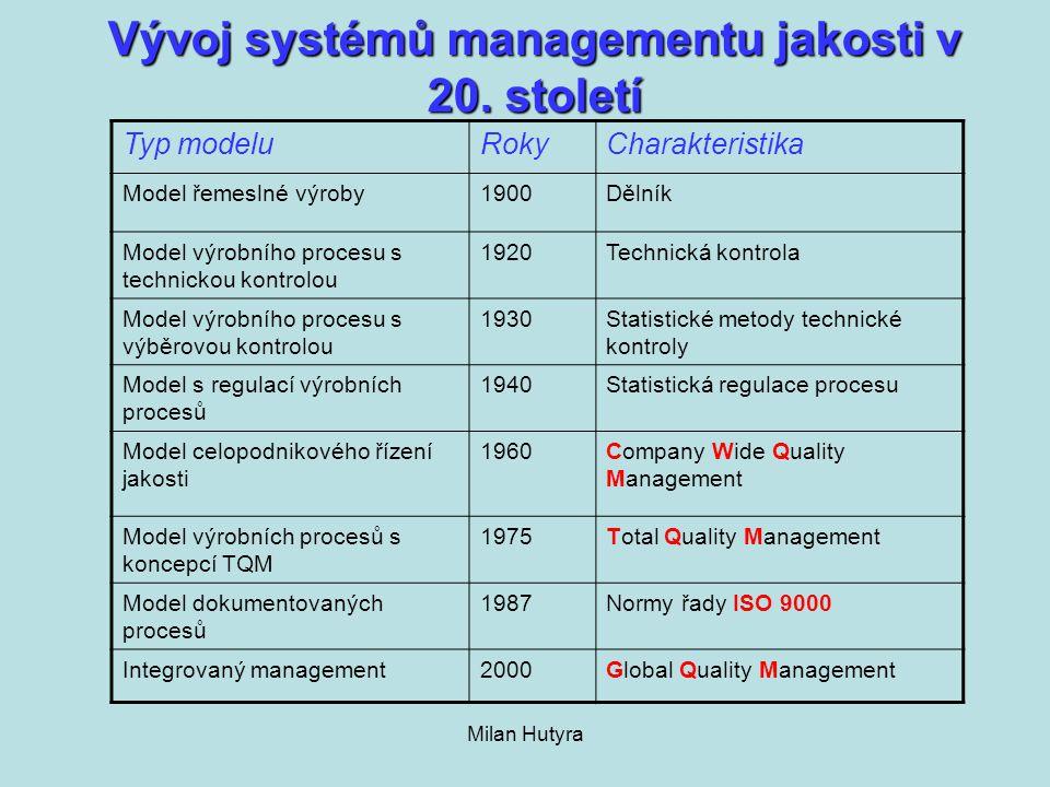 Milan Hutyra Management jakosti - koncepce ISO 9000 - založená na aplikaci požadavků definovaných v souboru norem ISO 9000 Odvětvové standardy -Některá odvětví (např.