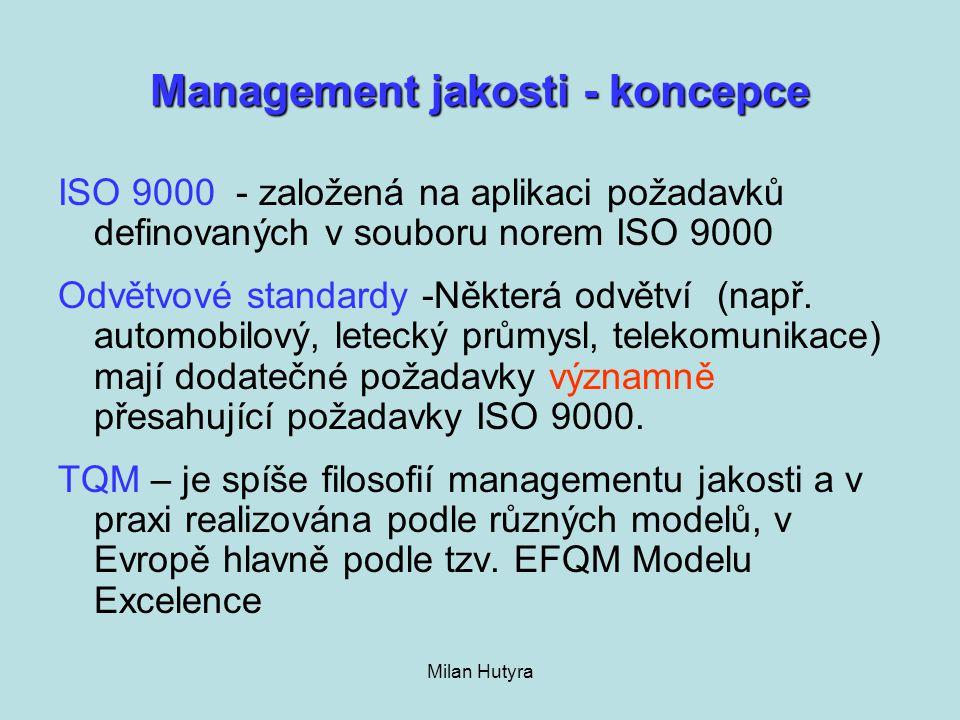 Milan Hutyra Koncepce ISO 9000 - standardizace systému managementu jakosti 1987 vydán první ISO řady 9000:1987 - vzorem byly normy pro dodavatele NATO 1994 první revize ISO řady 9000:1994 – pokus o odstranění nedostatků, na které poukazoval průmysl(formálnost, značný důraz na dokumentaci), nepřinesla téměř nic nového 2000 zásadní revize ISO řady 9000:2000 -upouští od formálního přístupu charakterizovaného 20 prvky a přichází s novou filosofií charakterizovanou 8 stěžejními zásadami managementu