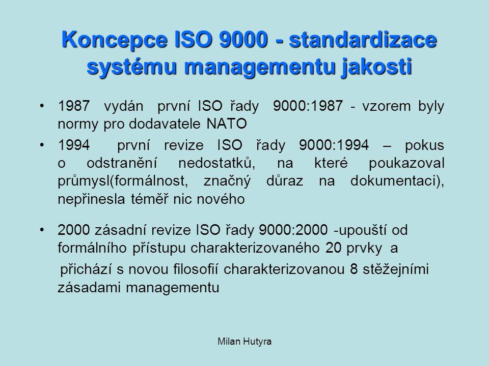 Milan Hutyra POSUN CHÁPÁNÍ JAKOSTI Zainteresova- né strany Vyzrálost systému managementu Spokojenost zákazníků Spokojenost zainteresovaných stran Excelence nabízená všem zainteresovaným stranám ISO 9001 IMS (ISO 9004:2000) BEM