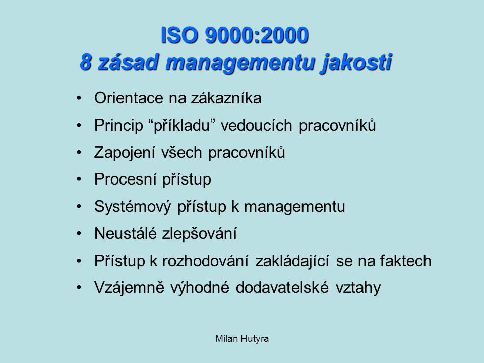 Milan Hutyra PROCESNÍ MODEL SYSTÉMU MANAGEMENTU JAKOSTI Odpovědnost managementu Měření, analýza a zlepšování Realizace produktu Management zdrojů Zákazníci Požadavky Zákazníci Spokojenost VstupVýstup Neustálé zlepšování systému managementu jakosti