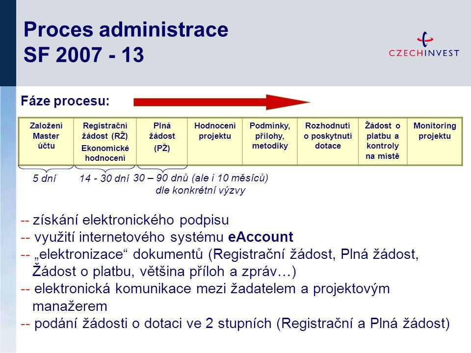 """Proces administrace SF 2007 - 13 Založení Master účtu Registrační žádost (RŽ) Ekonomické hodnocení Plná žádost (PŽ) Hodnocení projektu Podmínky, přílohy, metodiky Rozhodnutí o poskytnutí dotace Žádost o platbu a kontroly na místě Monitoring projektu -- získání elektronického podpisu -- využití internetového systému eAccount -- """"elektronizace dokumentů (Registrační žádost, Plná žádost, Žádost o platbu, většina příloh a zpráv…) -- elektronická komunikace mezi žadatelem a projektovým manažerem -- podání žádosti o dotaci ve 2 stupních (Registrační a Plná žádost) Fáze procesu: 5 dní 14 - 30 dní 30 – 90 dnů (ale i 10 měsíců) dle konkrétní výzvy"""