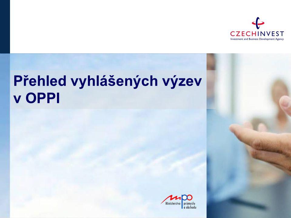Přehled vyhlášených výzev v OPPI