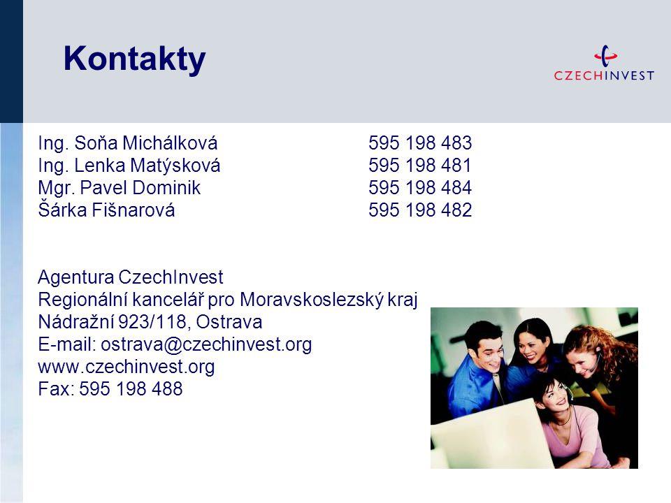 Ing. Soňa Michálková 595 198 483 Ing. Lenka Matýsková595 198 481 Mgr.