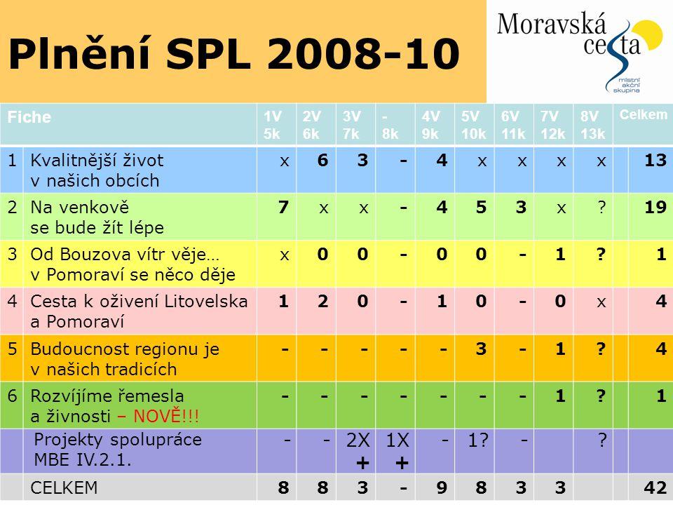 Plnění SPL 2008-10 Fiche 1V 5k 2V 6k 3V 7k - 8k 4V 9k 5V 10k 6V 11k 7V 12k 8V 13k Celkem 1Kvalitnější život v našich obcích x63-4xxxx13 2Na venkově se