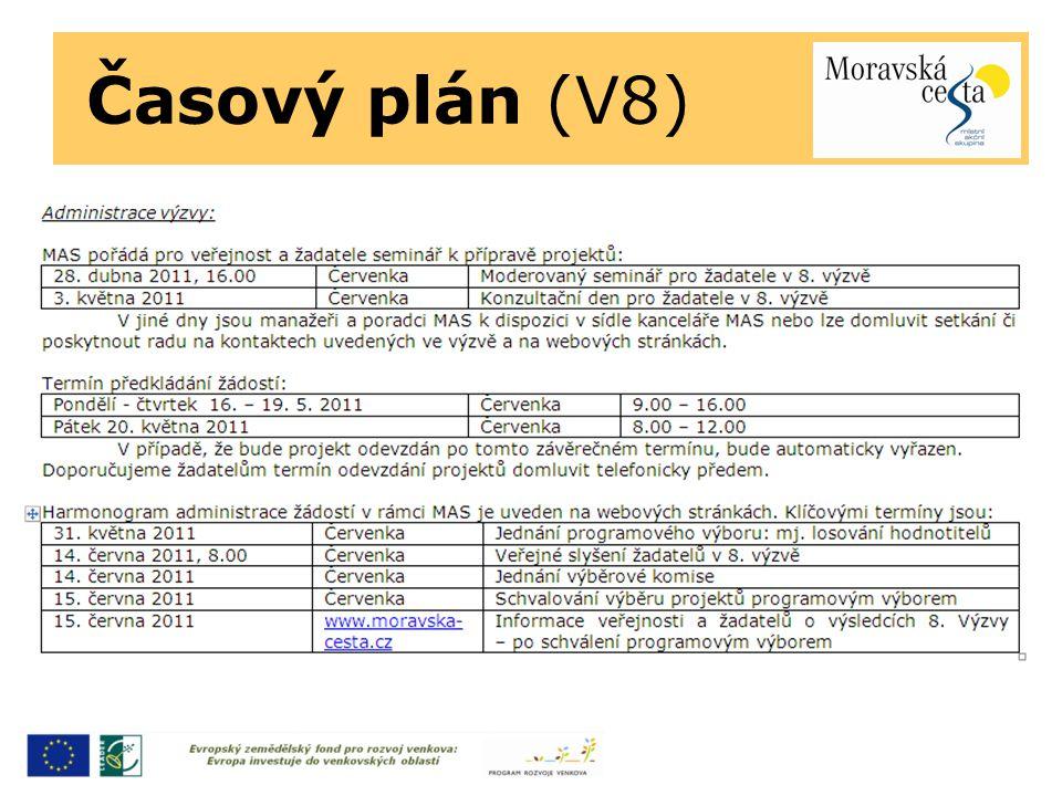 Časový plán (V8)