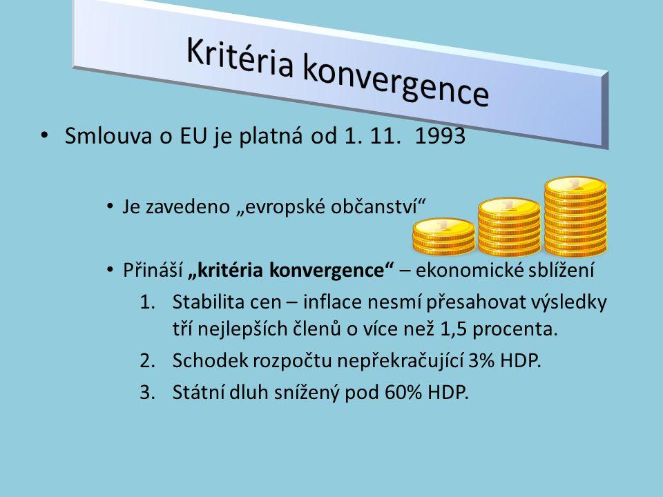 Smlouva o EU je platná od 1.11.
