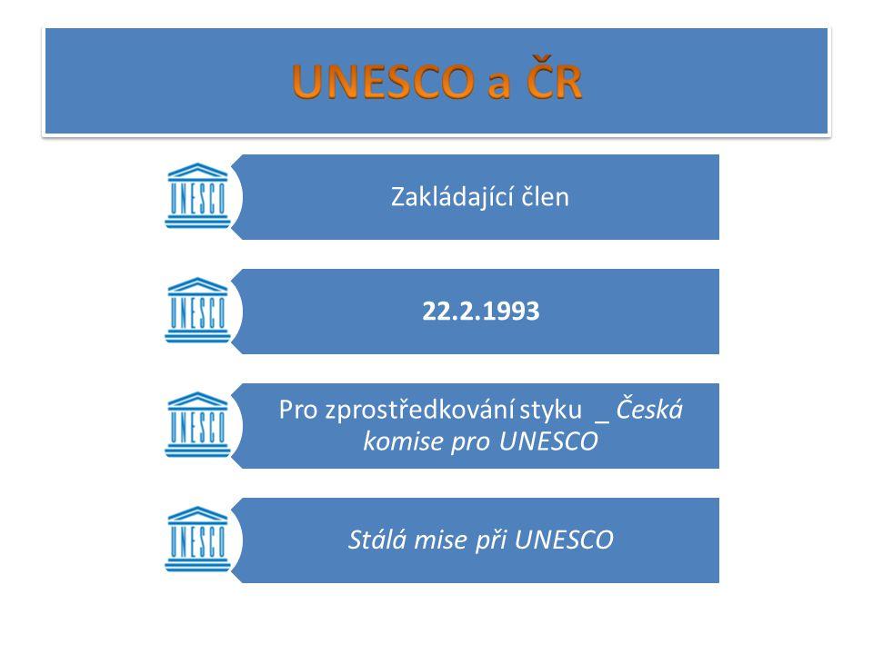 Zakládající člen 22.2.1993 Pro zprostředkování styku _ Česká komise pro UNESCO Stálá mise při UNESCO