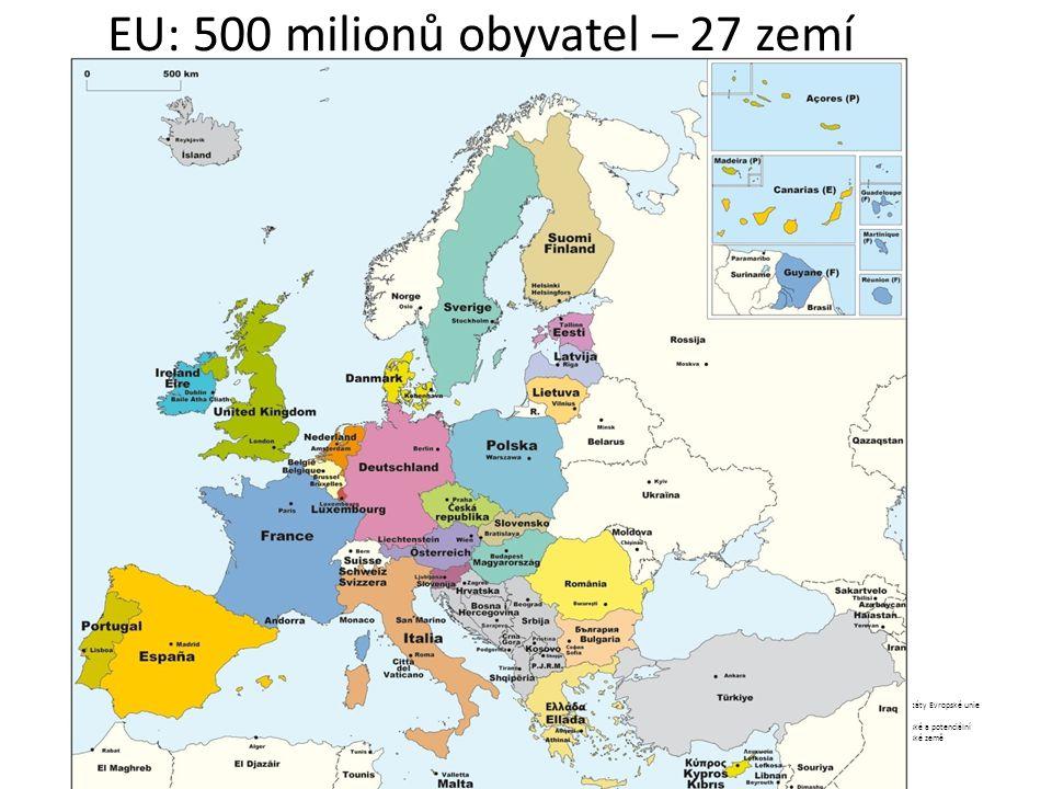 Obyvatelstvo EU v porovnání s některými zeměmi světa Počet obyvatel v milionech (údaje z roku 2011) 502 1354 127 143 318 EU ČínaJaponsko RuskoUSAIndie 1215