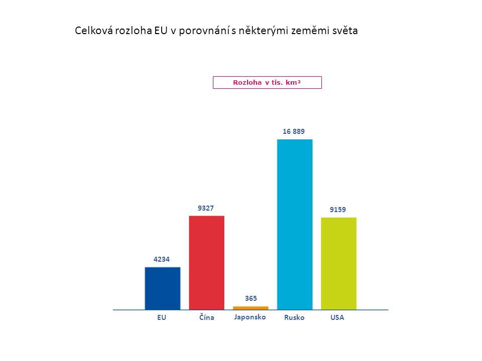 Vývoj evropské integrace 2004: – od 1.5.