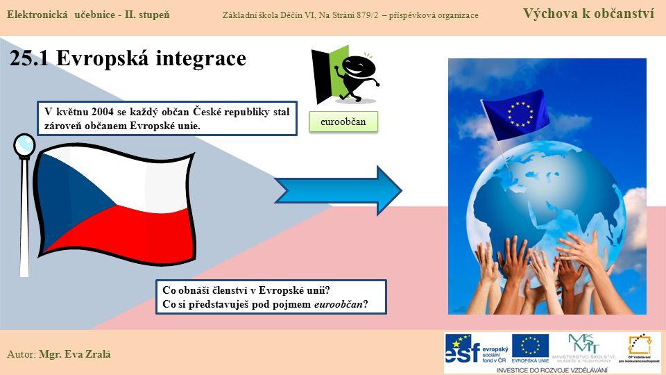 Autor: Mgr. Eva Zralá 25.1 Evropská integrace Elektronická učebnice - II. stupeň Základní škola Děčín VI, Na Stráni 879/2 – příspěvková organizace Výc