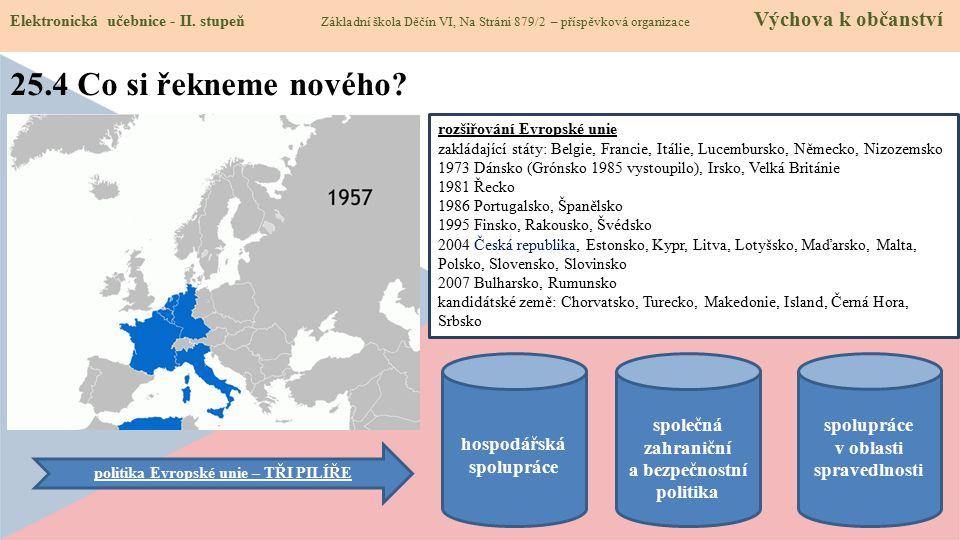 25.5 Procvičení a příklady Elektronická učebnice - II.
