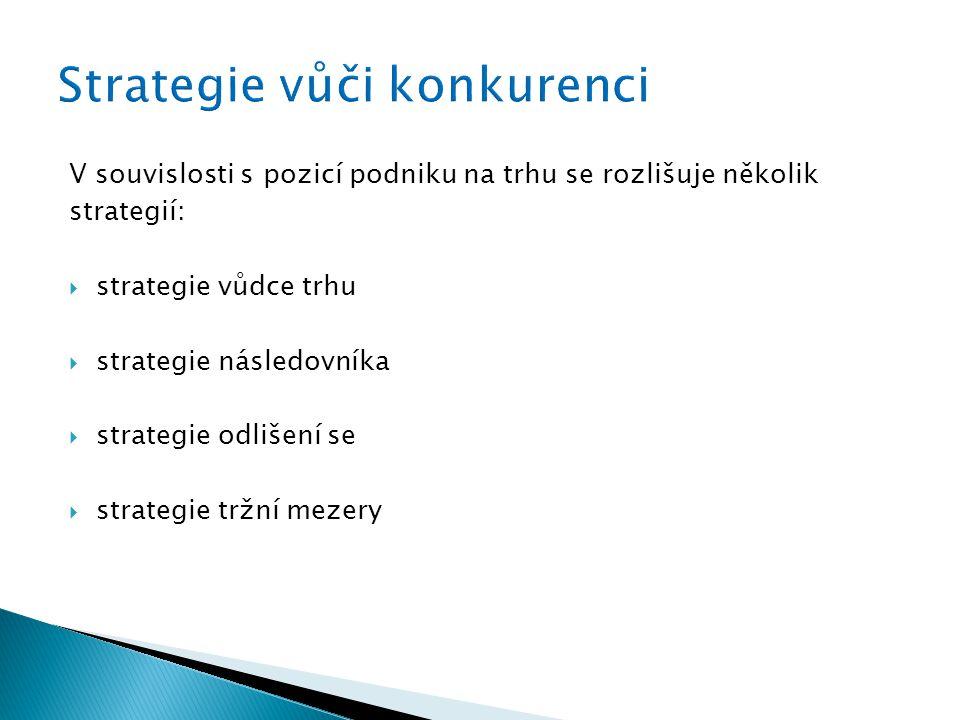 V souvislosti s pozicí podniku na trhu se rozlišuje několik strategií:  strategie vůdce trhu  strategie následovníka  strategie odlišení se  strategie tržní mezery