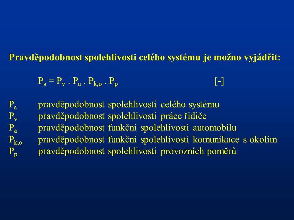 Pravděpodobnost spolehlivosti celého systému je možno vyjádřit: P s = P v.