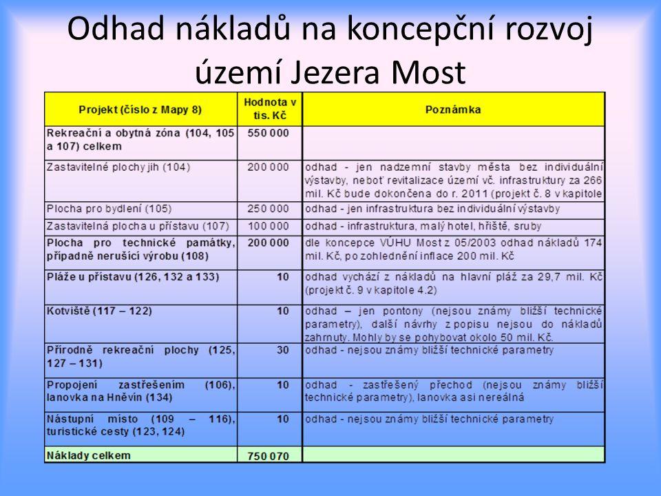Odhad nákladů na koncepční rozvoj území Jezera Most