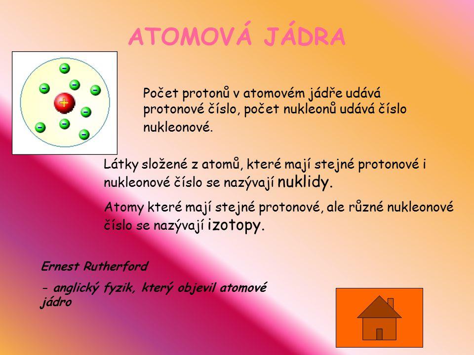 ATOMOVÁ JÁDRA Počet protonů v atomovém jádře udává protonové číslo, počet nukleonů udává číslo nukleonové. Látky složené z atomů, které mají stejné pr