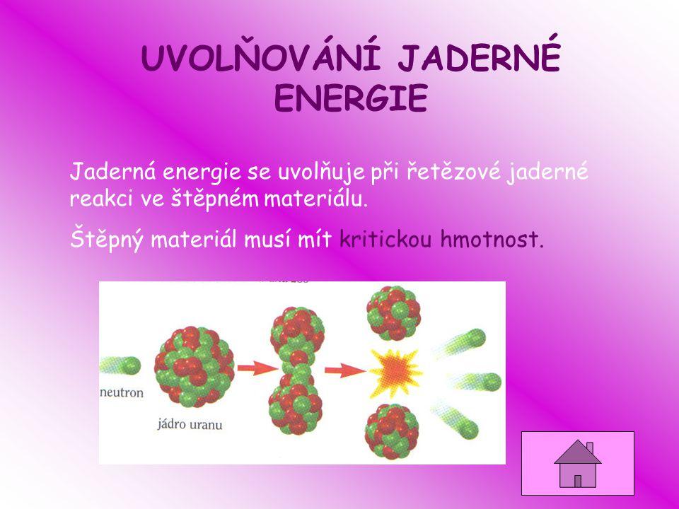 UVOLŇOVÁNÍ JADERNÉ ENERGIE Jaderná energie se uvolňuje při řetězové jaderné reakci ve štěpném materiálu. Štěpný materiál musí mít kritickou hmotnost.