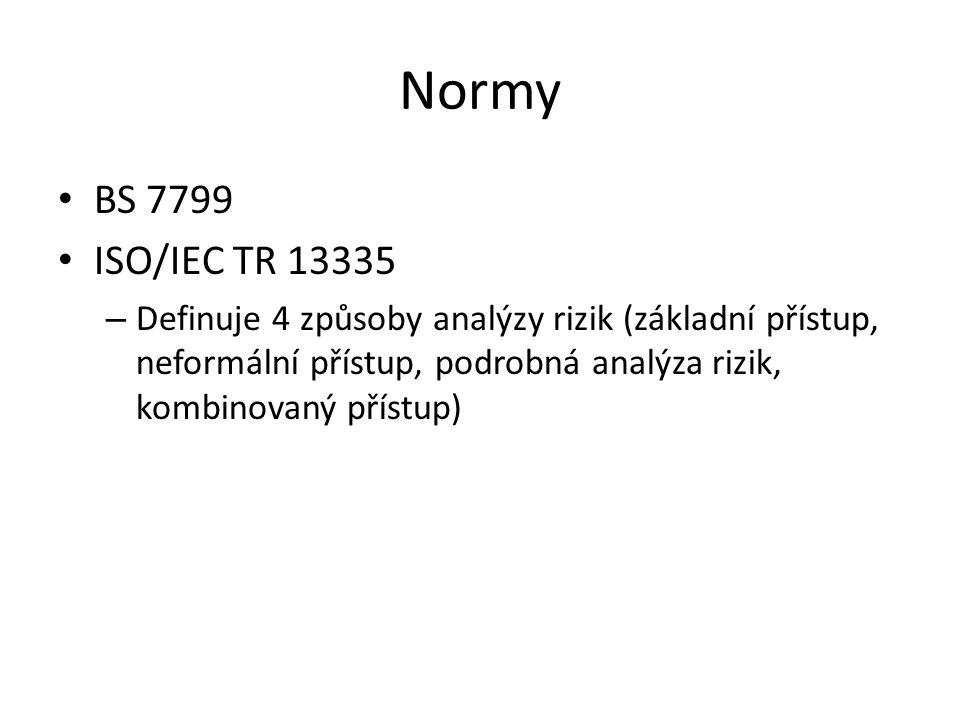 Normy BS 7799 ISO/IEC TR 13335 – Definuje 4 způsoby analýzy rizik (základní přístup, neformální přístup, podrobná analýza rizik, kombinovaný přístup)