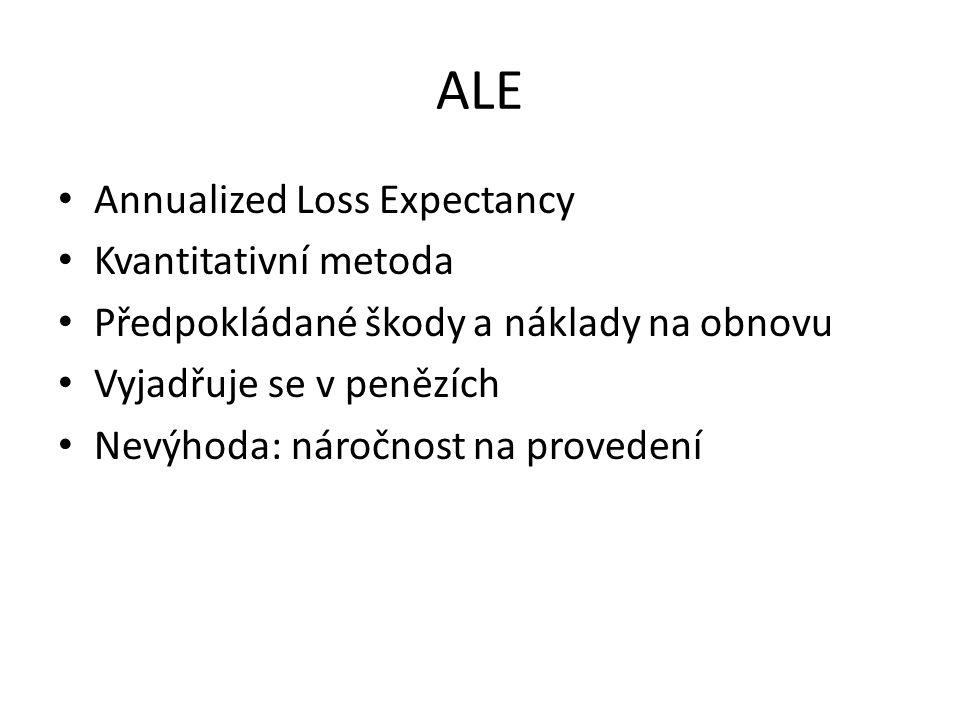 ALE Annualized Loss Expectancy Kvantitativní metoda Předpokládané škody a náklady na obnovu Vyjadřuje se v penězích Nevýhoda: náročnost na provedení