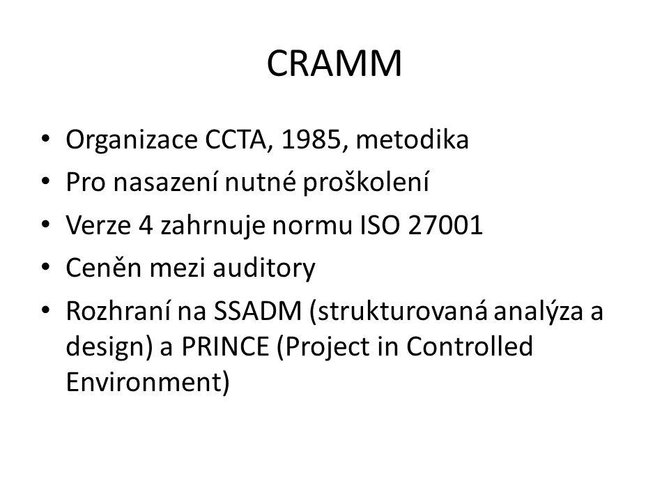 CRAMM Organizace CCTA, 1985, metodika Pro nasazení nutné proškolení Verze 4 zahrnuje normu ISO 27001 Ceněn mezi auditory Rozhraní na SSADM (strukturovaná analýza a design) a PRINCE (Project in Controlled Environment)