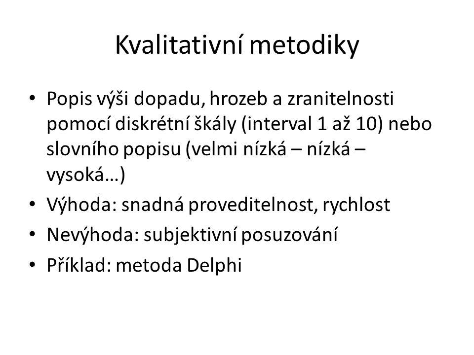 Kvalitativní metodiky Popis výši dopadu, hrozeb a zranitelnosti pomocí diskrétní škály (interval 1 až 10) nebo slovního popisu (velmi nízká – nízká – vysoká…) Výhoda: snadná proveditelnost, rychlost Nevýhoda: subjektivní posuzování Příklad: metoda Delphi