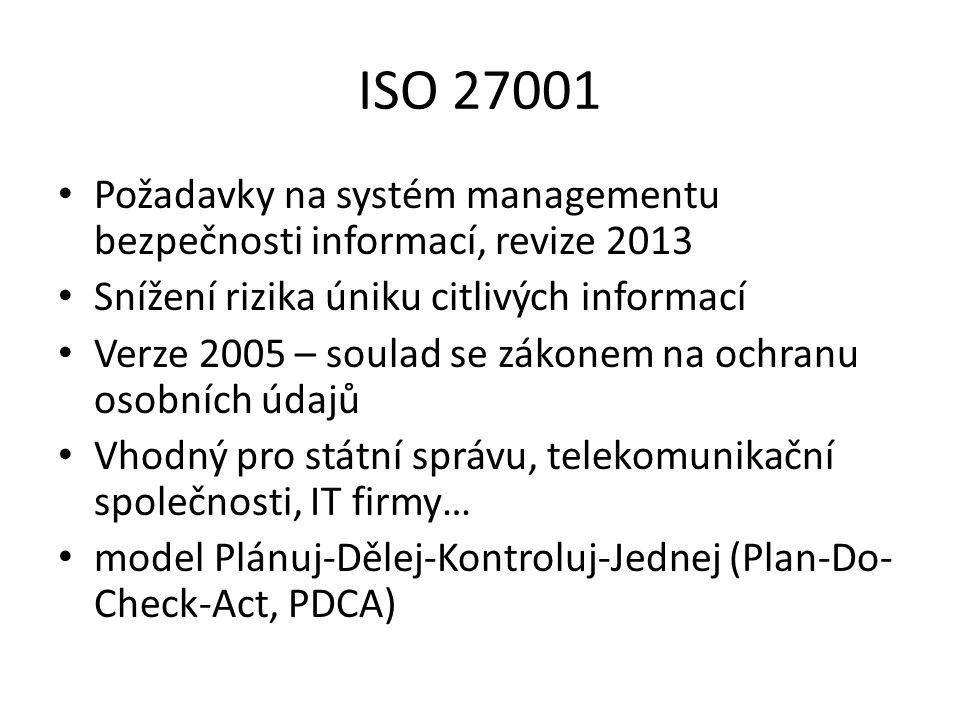 ISO 27001 Požadavky na systém managementu bezpečnosti informací, revize 2013 Snížení rizika úniku citlivých informací Verze 2005 – soulad se zákonem na ochranu osobních údajů Vhodný pro státní správu, telekomunikační společnosti, IT firmy… model Plánuj-Dělej-Kontroluj-Jednej (Plan-Do- Check-Act, PDCA)