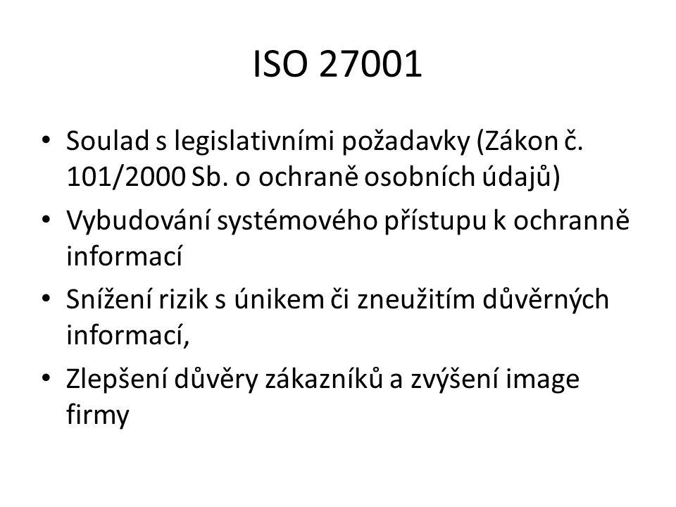 ISO 27001 Soulad s legislativními požadavky (Zákon č. 101/2000 Sb. o ochraně osobních údajů) Vybudování systémového přístupu k ochranně informací Sníž