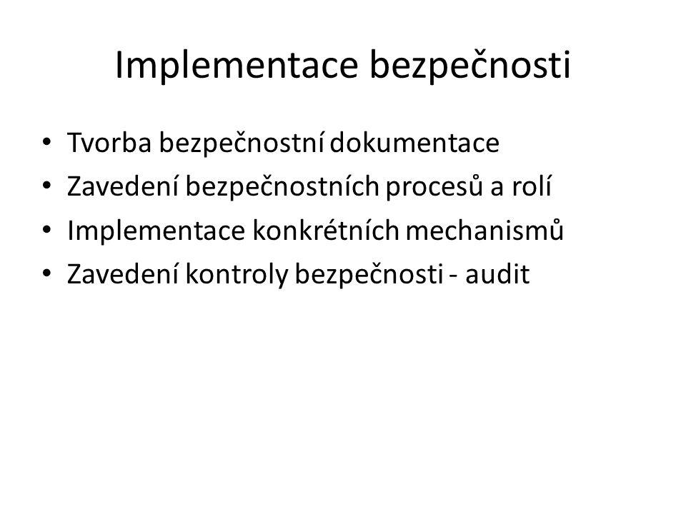 Implementace bezpečnosti Tvorba bezpečnostní dokumentace Zavedení bezpečnostních procesů a rolí Implementace konkrétních mechanismů Zavedení kontroly bezpečnosti - audit